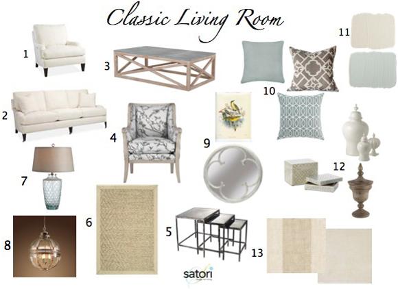 Case Study: Classic Living Room Design - Satori Design for ...