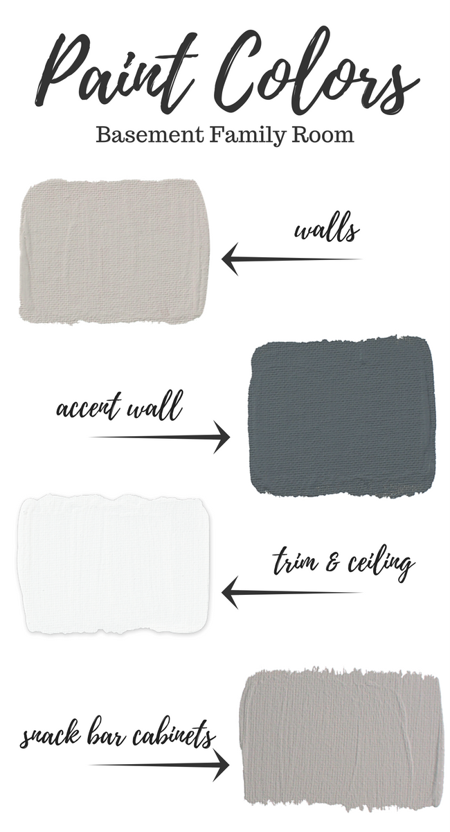 Our basement renovation is underway. Come see which paint colors we selected for our family room!