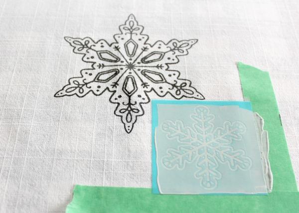 Screen Printing on Fabric