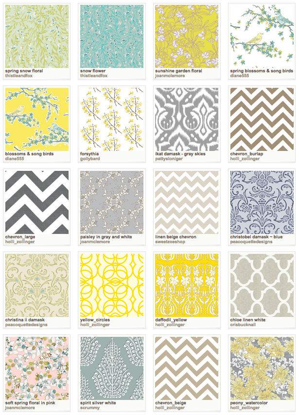 Spoonflower Wallpaper Favorites | Tips for Selecting Wallpaper | Satori Design for Living